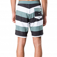 Rusty BICYCLE BOARDSHORT EVERGREEN