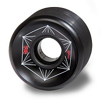 Carver ROUNDHOUSE WHEELS BLACK